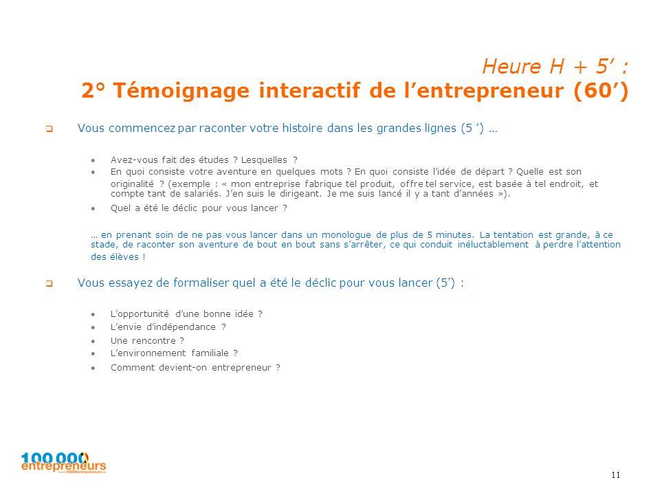 11 Heure H + 5 : 2° Témoignage interactif de lentrepreneur (60) Vous commencez par raconter votre histoire dans les grandes lignes (5 ) … Avez-vous fa