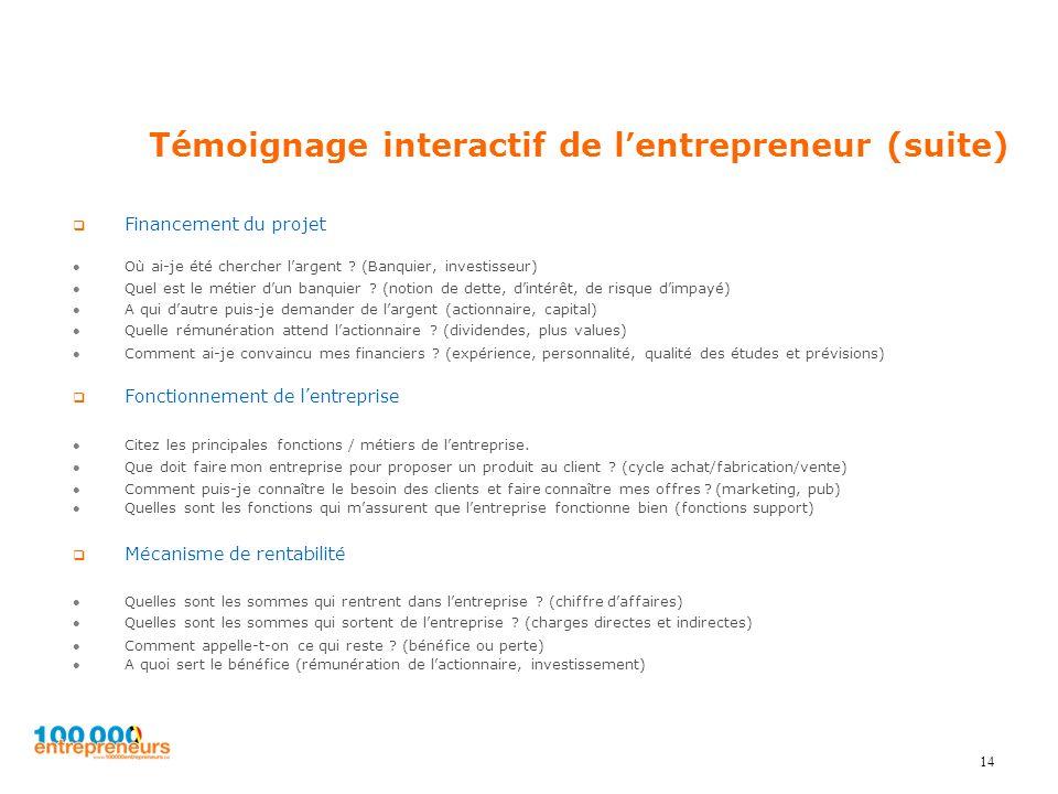 Témoignage interactif de lentrepreneur (suite) Financement du projet Où ai-je été chercher largent .