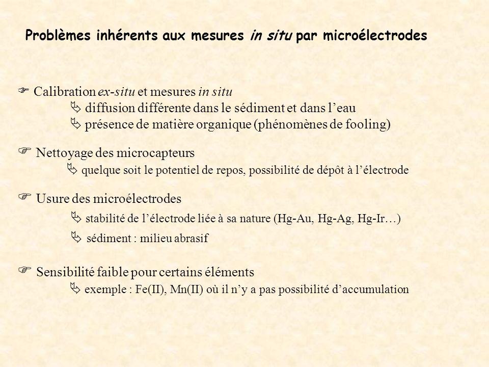 Problèmes inhérents aux mesures in situ par microélectrodes Calibration ex-situ et mesures in situ diffusion différente dans le sédiment et dans leau présence de matière organique (phénomènes de fooling) Nettoyage des microcapteurs quelque soit le potentiel de repos, possibilité de dépôt à lélectrode Usure des microélectrodes stabilité de lélectrode liée à sa nature (Hg-Au, Hg-Ag, Hg-Ir…) sédiment : milieu abrasif Sensibilité faible pour certains éléments exemple : Fe(II), Mn(II) où il ny a pas possibilité daccumulation