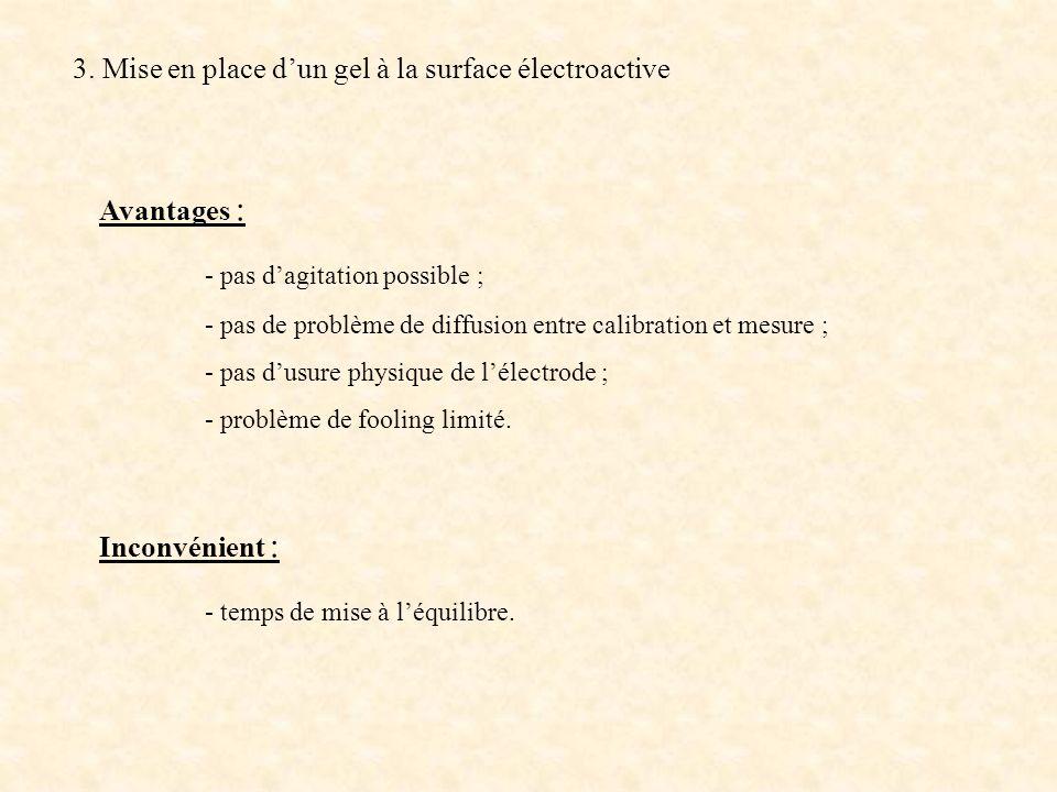 3. Mise en place dun gel à la surface électroactive Avantages : - pas dagitation possible ; - pas de problème de diffusion entre calibration et mesure