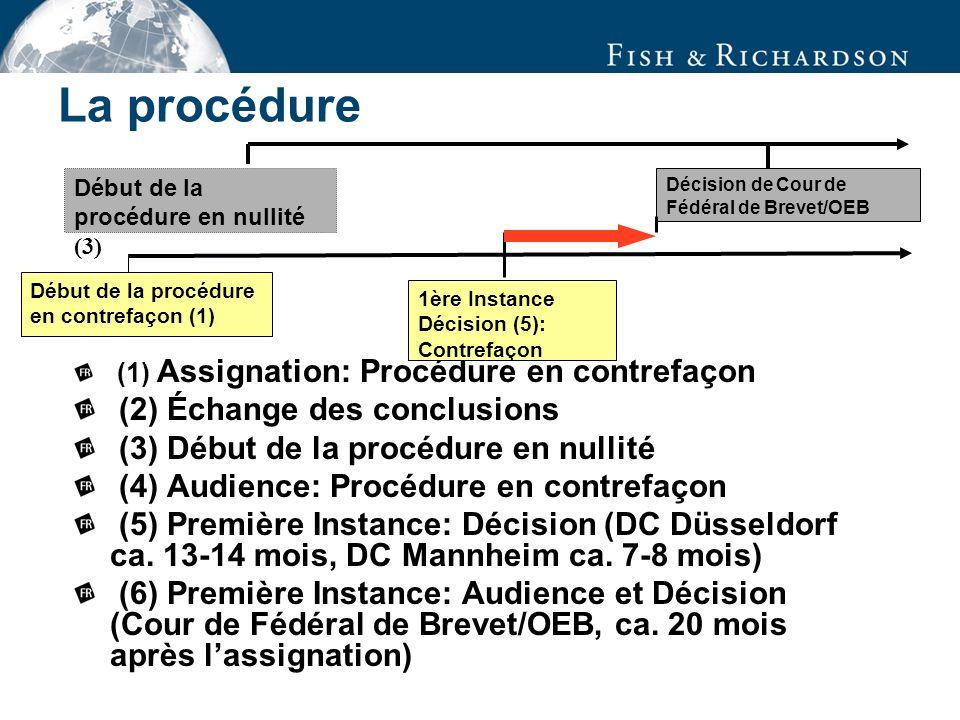 (1) Assignation: Procédure en contrefaçon (2) Échange des conclusions (3) Début de la procédure en nullité (4) Audience: Procédure en contrefaçon (5) Première Instance: Décision (DC Düsseldorf ca.