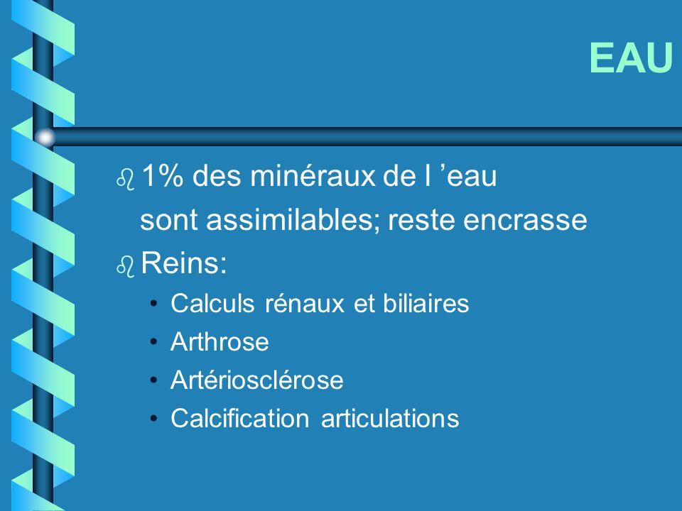 EAU b 1% des minéraux de l eau sont assimilables; reste encrasse b Reins: Calculs rénaux et biliaires Arthrose Artériosclérose Calcification articulat