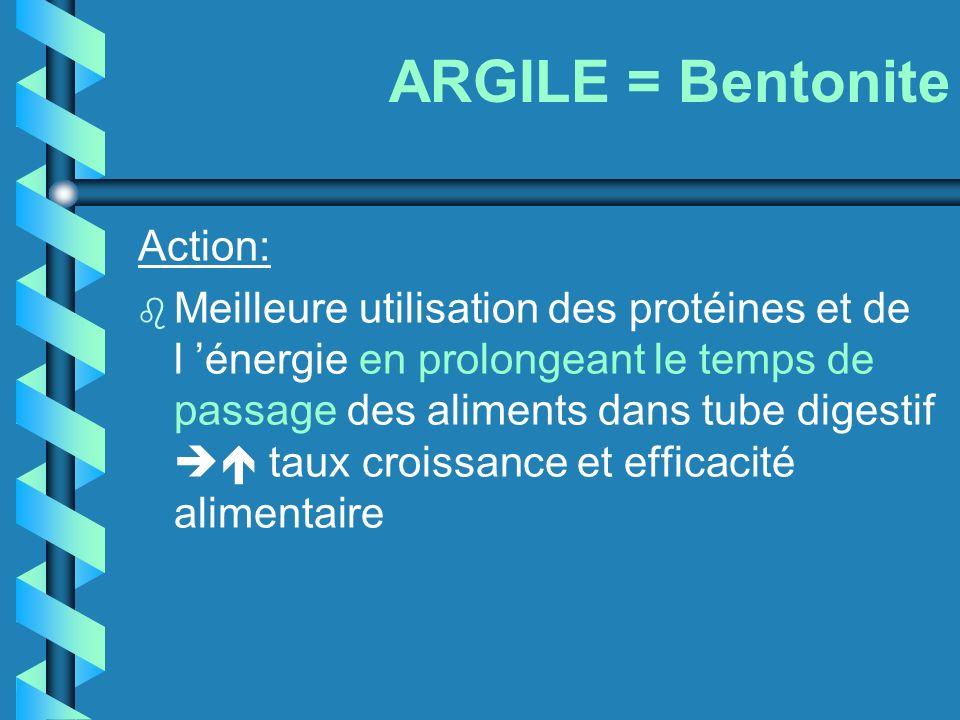 ARGILE = Bentonite Action: b Meilleure utilisation des protéines et de l énergie en prolongeant le temps de passage des aliments dans tube digestif ta