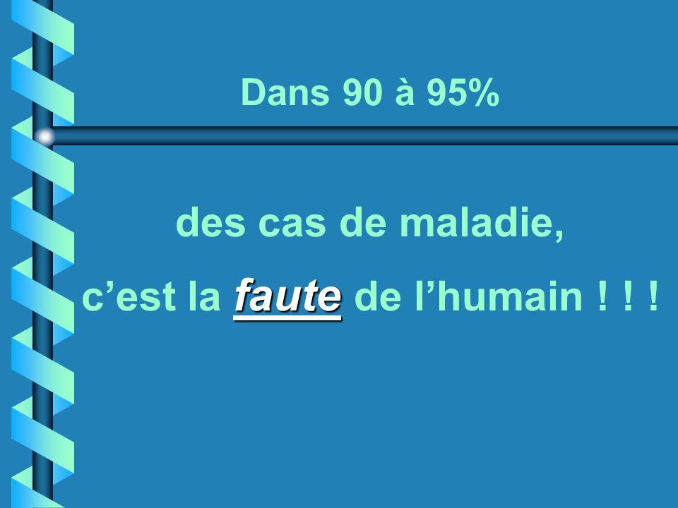 faute Dans 90 à 95% des cas de maladie, cest la faute de lhumain ! ! !