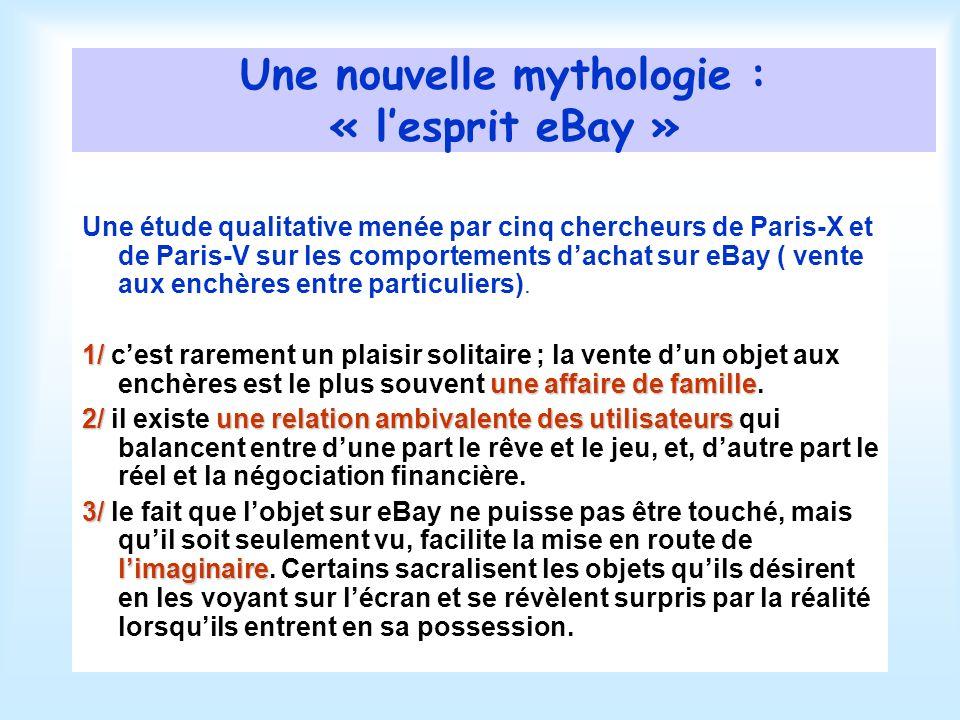 Une nouvelle mythologie : « lesprit eBay » Une étude qualitative menée par cinq chercheurs de Paris-X et de Paris-V sur les comportements dachat sur eBay ( vente aux enchères entre particuliers).