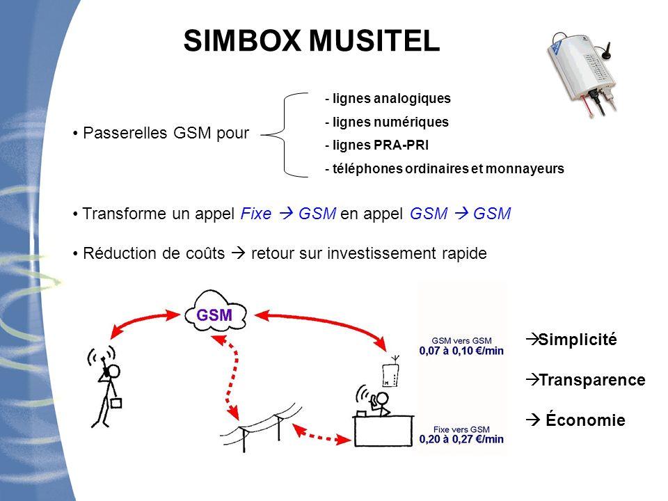 SIMBOX MUSITEL Passerelles GSM pour Transforme un appel Fixe GSM en appel GSM GSM Réduction de coûts retour sur investissement rapide - lignes analogi