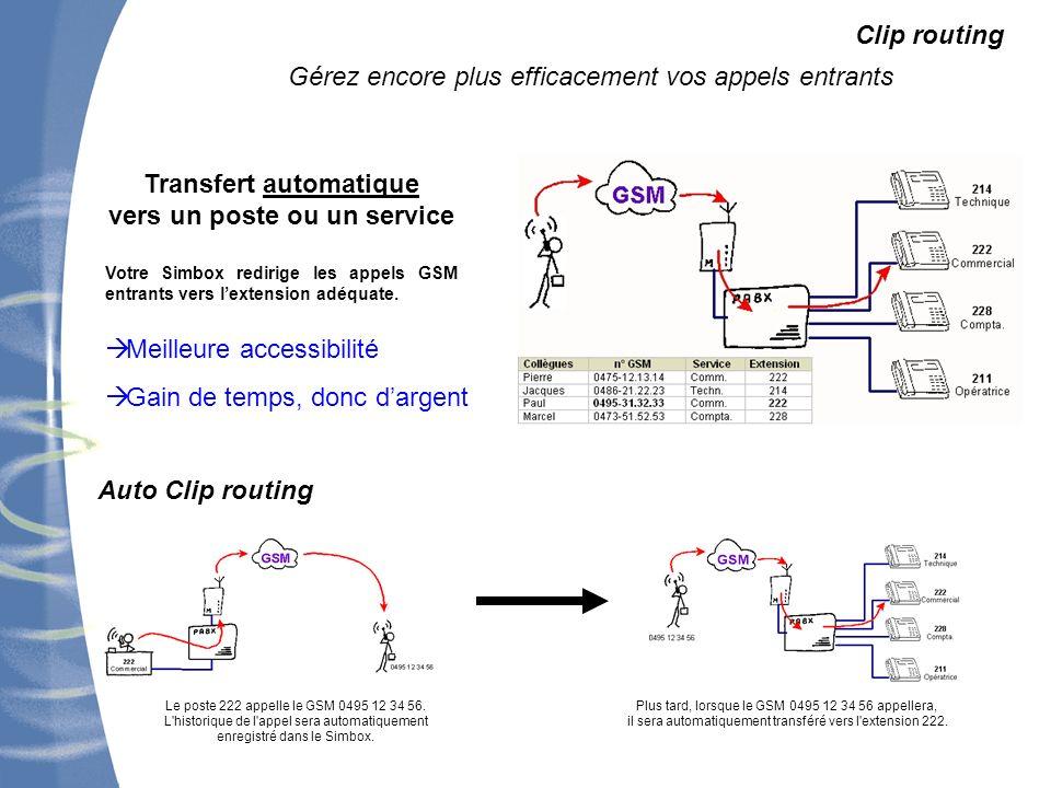 Clip routing Gérez encore plus efficacement vos appels entrants Transfert automatique vers un poste ou un service Votre Simbox redirige les appels GSM