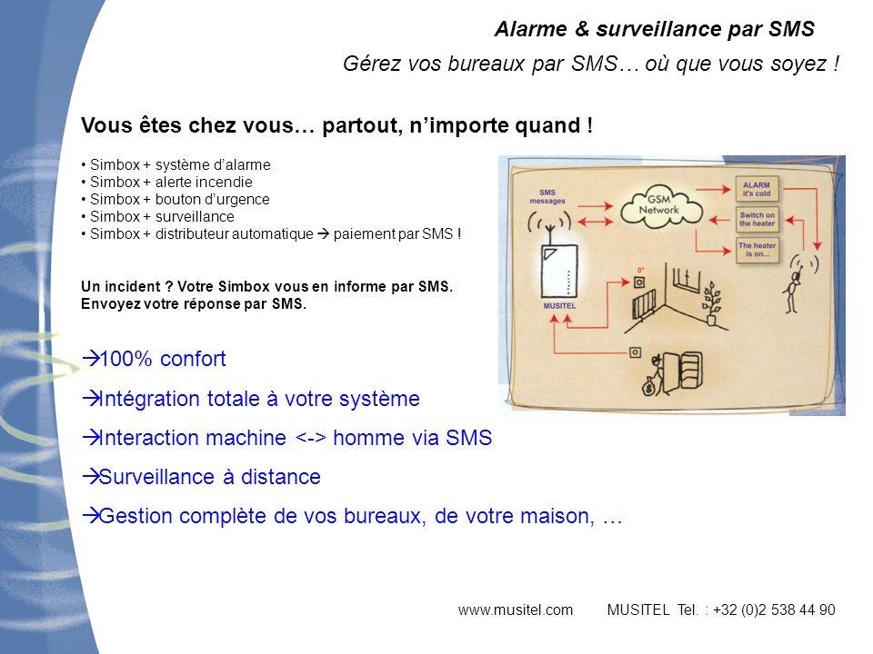 Alarme & surveillance par SMS Gérez vos bureaux par SMS… où que vous soyez ! Vous êtes chez vous… partout, nimporte quand ! Simbox + système dalarme S