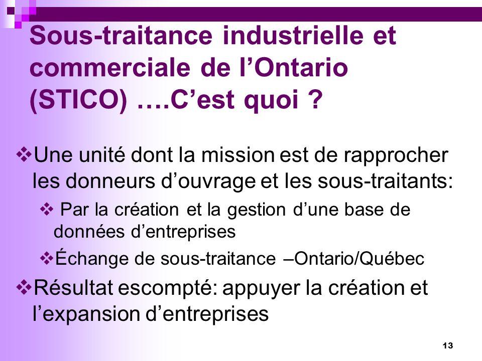 13 Sous-traitance industrielle et commerciale de lOntario (STICO) ….Cest quoi .