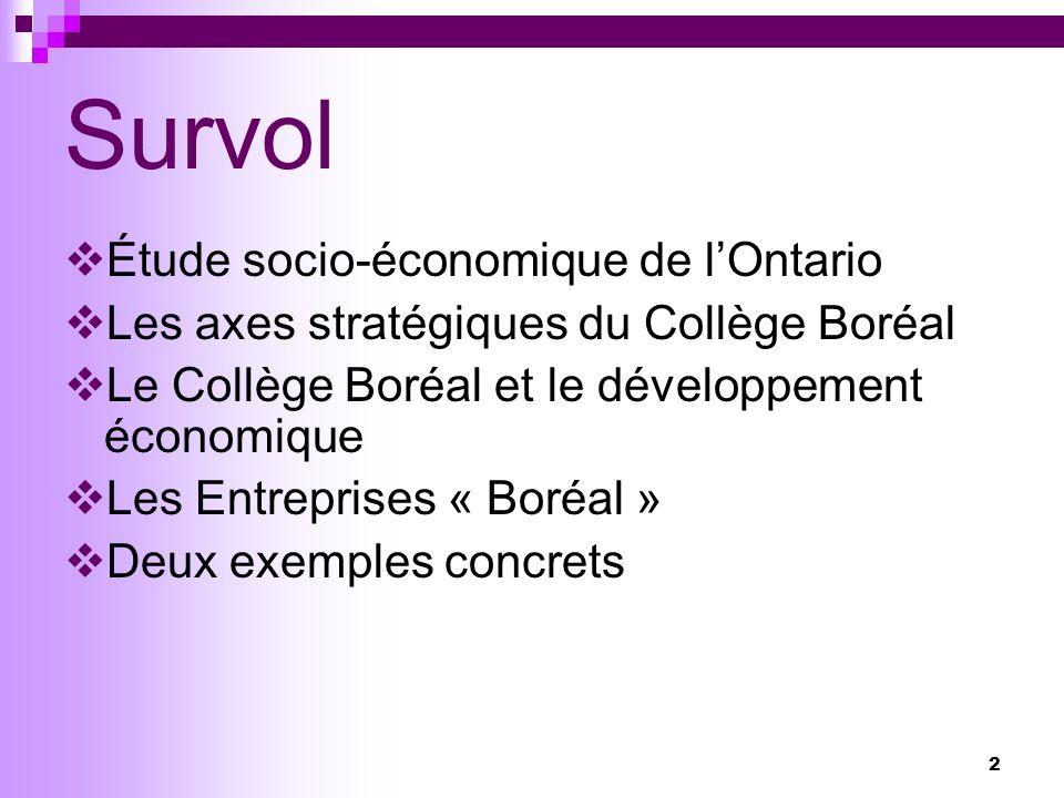 2 Survol Étude socio-économique de lOntario Les axes stratégiques du Collège Boréal Le Collège Boréal et le développement économique Les Entreprises « Boréal » Deux exemples concrets