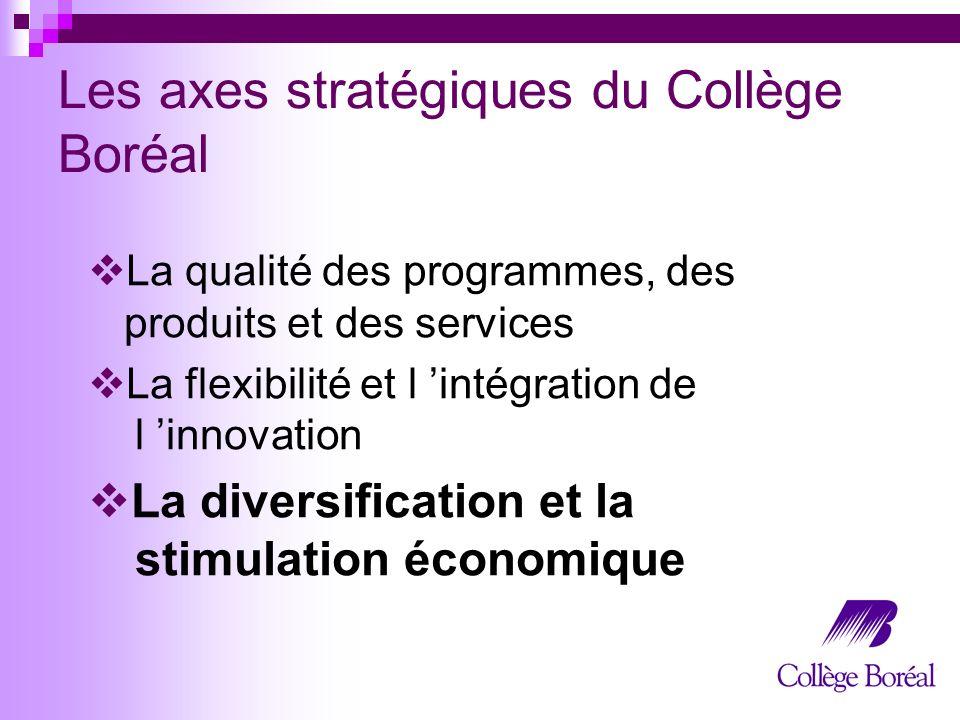 6 Les axes stratégiques du Collège Boréal La qualité des programmes, des produits et des services La flexibilité et l intégration de l innovation La diversification et la stimulation économique