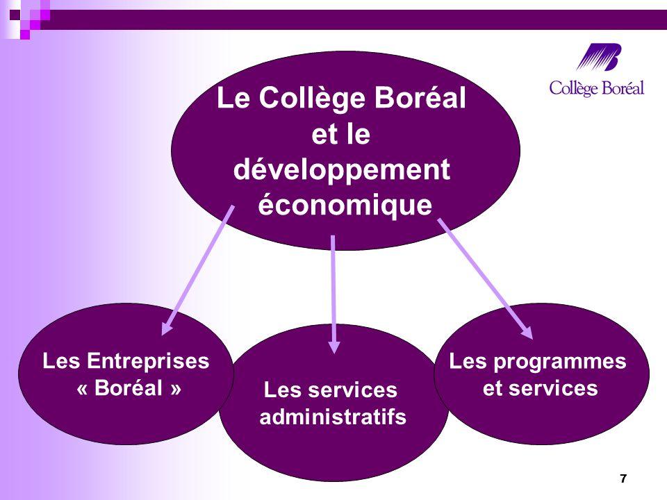 8 Les Entreprises « Boréal » Les quatres axes de développement : Engagement avec les partenaires Création de centres dexcellence Prestation de programmes, de formation et de services demploi Organisation de missions économiques