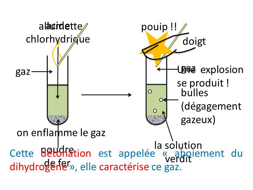 on enflamme le gaz Une explosion se produit ! pouip !! gaz allumette poudre de fer acide chlorhydrique la solution verdit bulles (dégagement gazeux) g