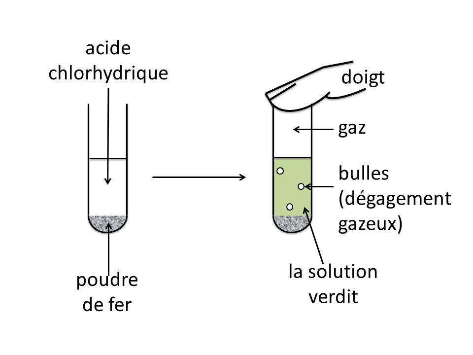 poudre de fer acide chlorhydrique la solution verdit bulles (dégagement gazeux) gaz doigt