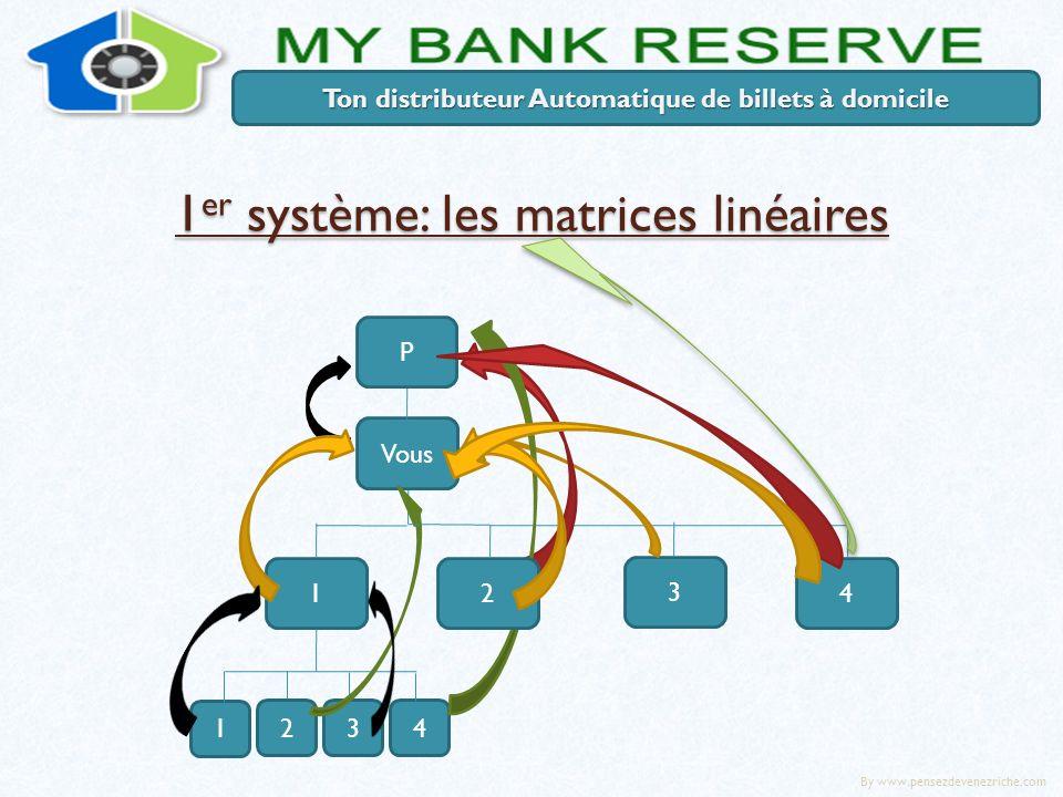 1er système: les matrices linéaires 1 er système: les matrices linéaires 1 32 1 Vous 34 P 4 Ton distributeur Automatique de billets à domicile 2 By www.pensezdevenezriche.com