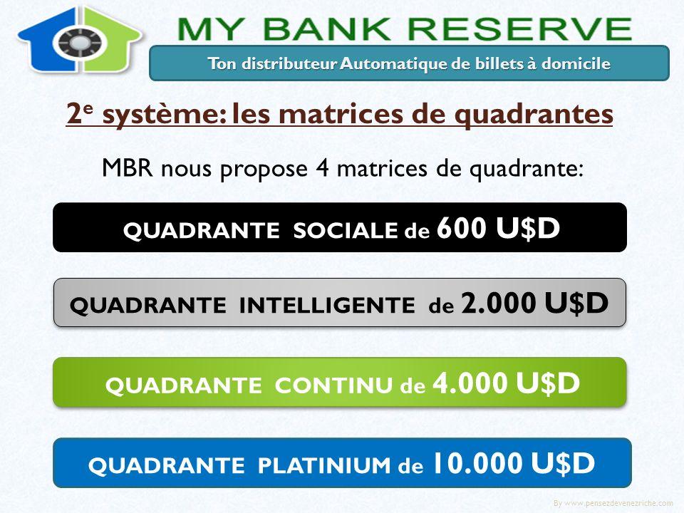 2 e système: les matrices de quadrantes MBR nous propose 4 matrices de quadrante: QUADRANTE SOCIALE de 600 U$D QUADRANTE INTELLIGENTE de 2.000 U$D QUADRANTE CONTINU de 4.000 U$D QUADRANTE PLATINIUM de 10.000 U$D Ton distributeur Automatique de billets à domicile By www.pensezdevenezriche.com