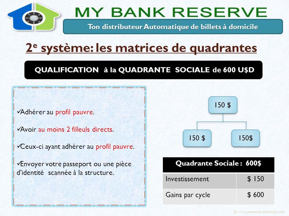 2 e système: les matrices de quadrantes QUALIFICATION à la QUADRANTE SOCIALE de 600 U$D Adhérer au profil pauvre. Avoir au moins 2 filleuls directs. C