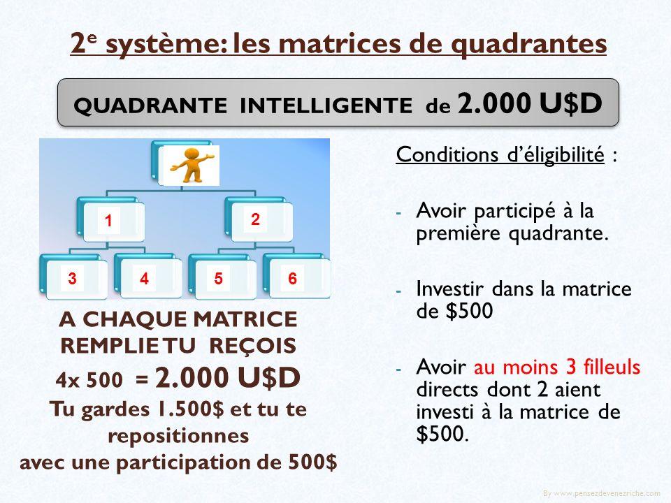 2 e système: les matrices de quadrantes QUADRANTE INTELLIGENTE de 2.000 U$D A CHAQUE MATRICE REMPLIE TU REÇOIS 4x 500 = 2.000 U$D Tu gardes 1.500$ et tu te repositionnes avec une participation de 500$ Conditions déligibilité : - Avoir participé à la première quadrante.