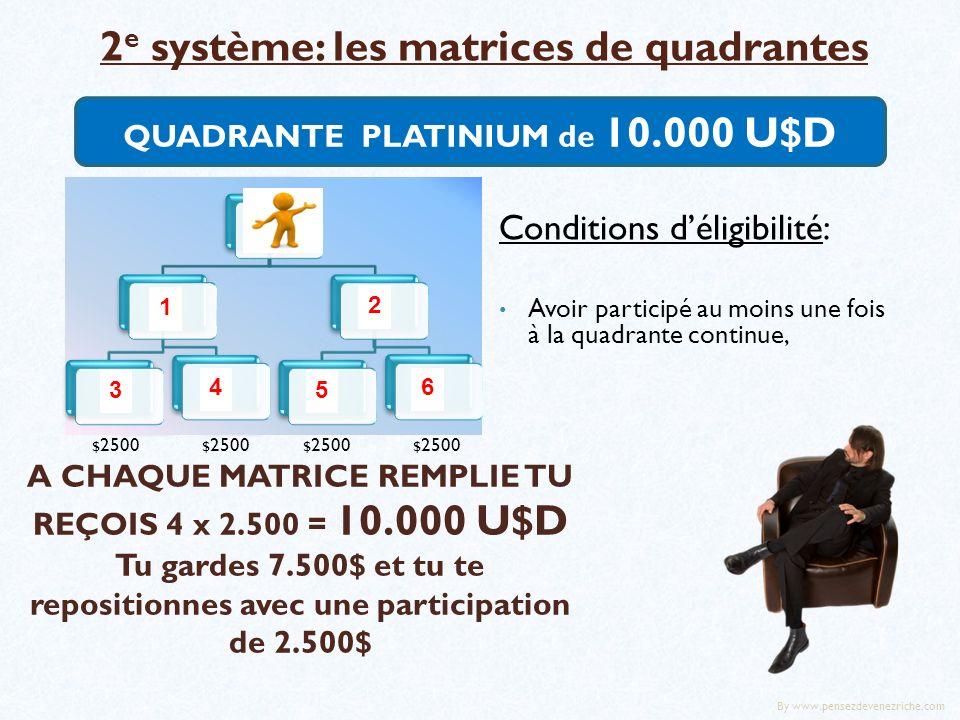 2 e système: les matrices de quadrantes QUADRANTE PLATINIUM de 10.000 U$D Conditions déligibilité: Avoir participé au moins une fois à la quadrante co