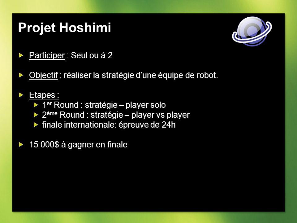Projet Hoshimi Participer : Seul ou à 2 Objectif : réaliser la stratégie dune équipe de robot.