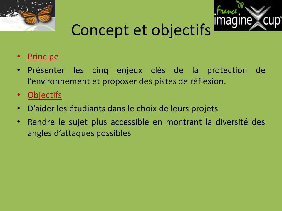 Concept et objectifs Principe Présenter les cinq enjeux clés de la protection de lenvironnement et proposer des pistes de réflexion.