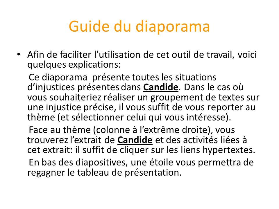 Guide du diaporama Afin de faciliter lutilisation de cet outil de travail, voici quelques explications: Ce diaporama présente toutes les situations di