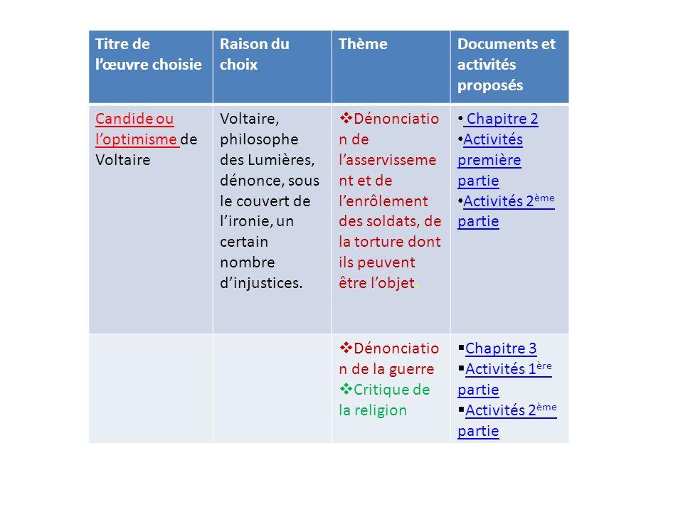 Titre de lœuvre choisie Raison du choix ThèmeDocuments et activités proposés Candide ou loptimisme de Voltaire Voltaire, philosophe des Lumières, déno