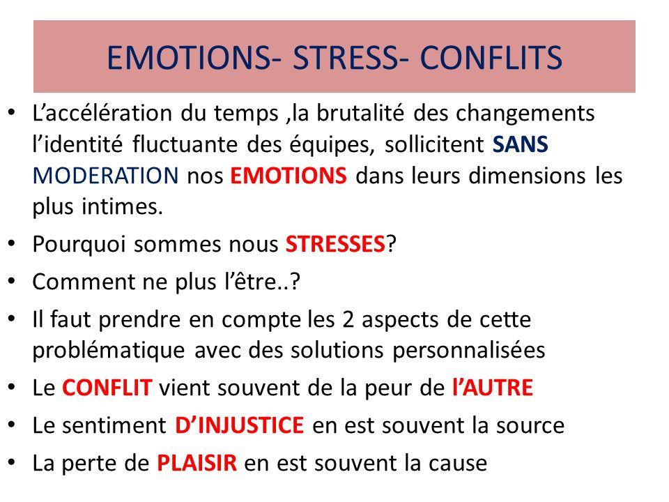 EMOTIONS- STRESS- CONFLITS Laccélération du temps,la brutalité des changements lidentité fluctuante des équipes, sollicitent SANS MODERATION nos EMOTI