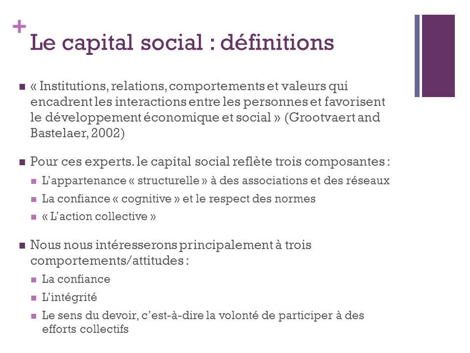 + Le capital social : définitions « Institutions, relations, comportements et valeurs qui encadrent les interactions entre les personnes et favorisent