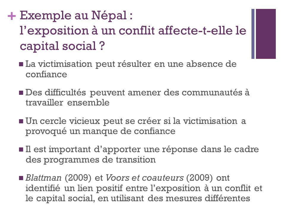 + Exemple au Népal : lexposition à un conflit affecte-t-elle le capital social ? La victimisation peut résulter en une absence de confiance Des diffic