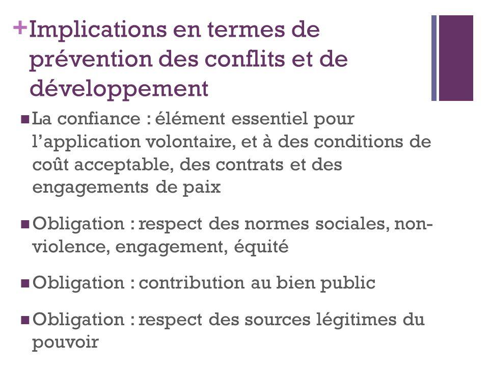 + Implications en termes de prévention des conflits et de développement La confiance : élément essentiel pour lapplication volontaire, et à des condit