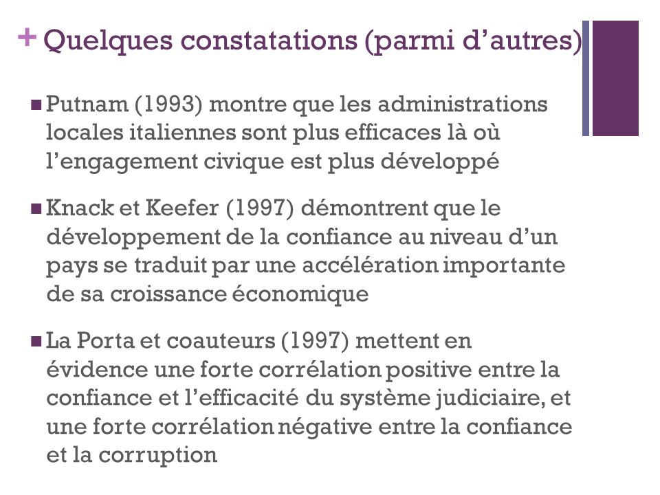 + Quelques constatations (parmi dautres) Putnam (1993) montre que les administrations locales italiennes sont plus efficaces là où lengagement civique