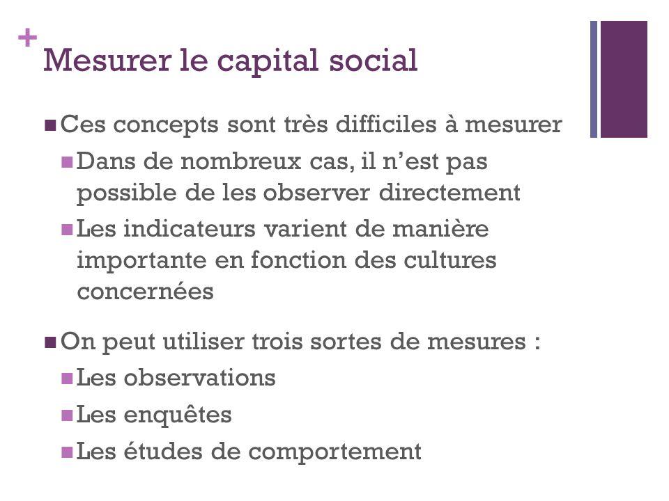 + Mesurer le capital social Ces concepts sont très difficiles à mesurer Dans de nombreux cas, il nest pas possible de les observer directement Les ind