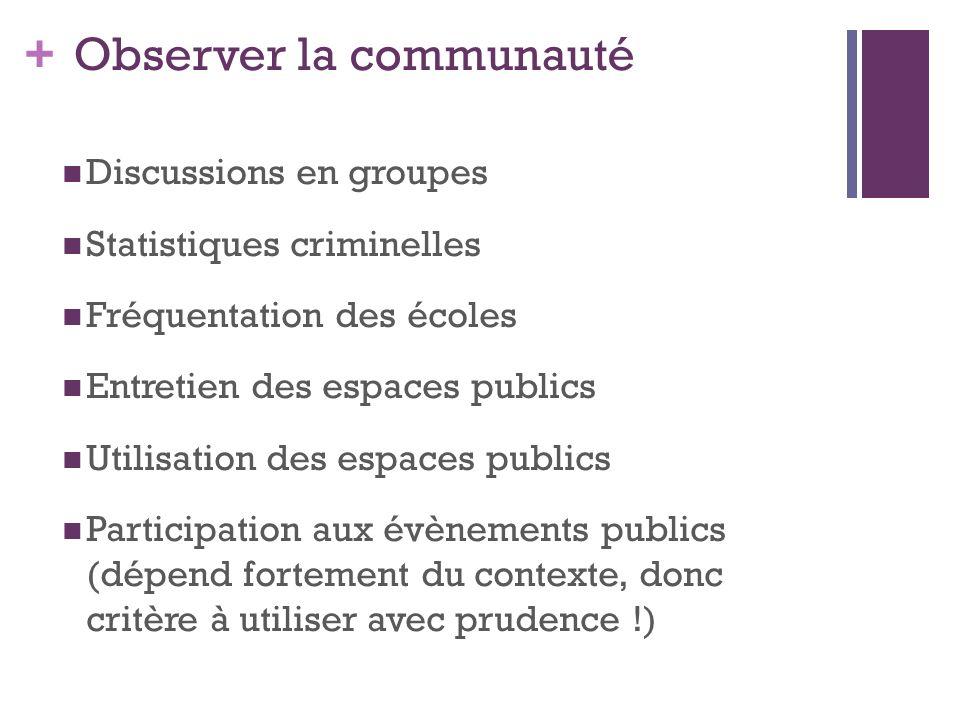+ Observer la communauté Discussions en groupes Statistiques criminelles Fréquentation des écoles Entretien des espaces publics Utilisation des espace