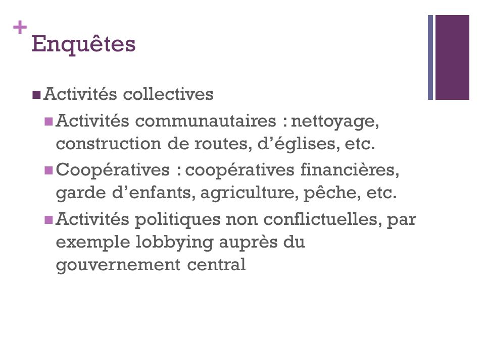 + Enquêtes Associations communautaires Dresser une liste des associations actives Activités Membres : au niveau individuel comme en termes de nombre total de membres