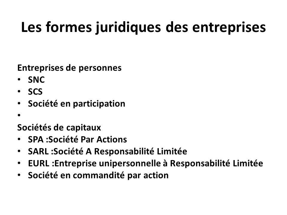Conclusion Les classifications juridiques d une entreprise permettent d analyser la répartition des pouvoirs au sein de l entreprise ainsi que dans ses rapports avec les tiers.