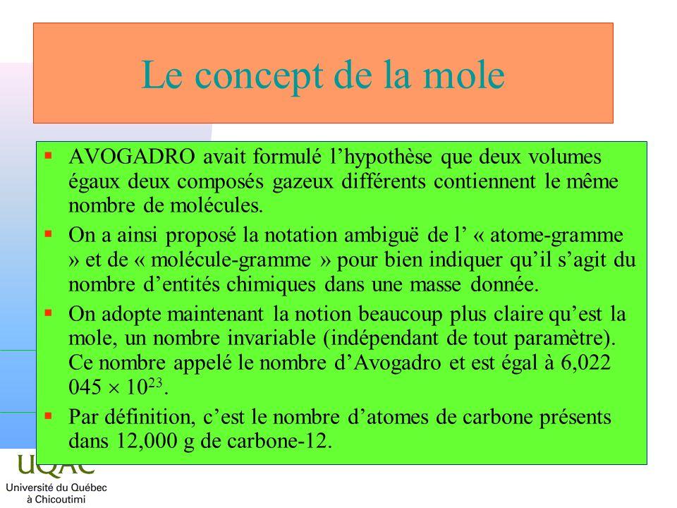 Le concept de la mole AVOGADRO avait formulé lhypothèse que deux volumes égaux deux composés gazeux différents contiennent le même nombre de molécules