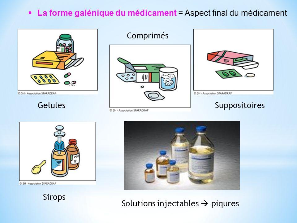 La forme galénique du médicament = Aspect final du médicament Gelules Comprimés Suppositoires Sirops Solutions injectables piqures