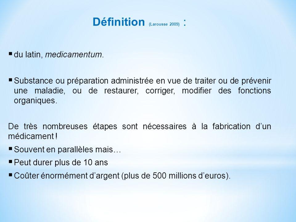 Définition (Larousse 2009) : du latin, medicamentum. Substance ou préparation administrée en vue de traiter ou de prévenir une maladie, ou de restaure