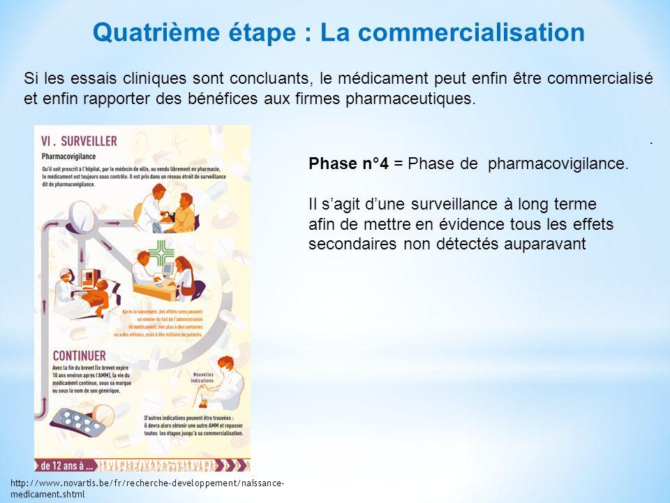 Quatrième étape : La commercialisation Si les essais cliniques sont concluants, le médicament peut enfin être commercialisé et enfin rapporter des bénéfices aux firmes pharmaceutiques..