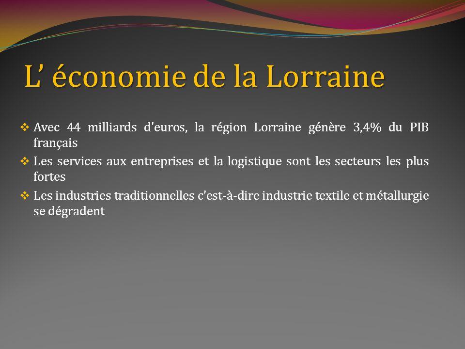 L économie de la Lorraine Avec 44 milliards d euros, la région Lorraine génère 3,4% du PIB français Les services aux entreprises et la logistique sont les secteurs les plus fortes Les industries traditionnelles cest-à-dire industrie textile et métallurgie se dégradent
