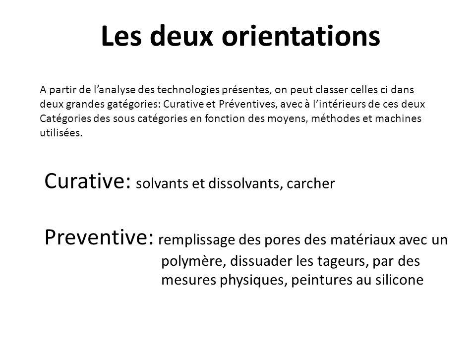Les deux orientations A partir de lanalyse des technologies présentes, on peut classer celles ci dans deux grandes gatégories: Curative et Préventives