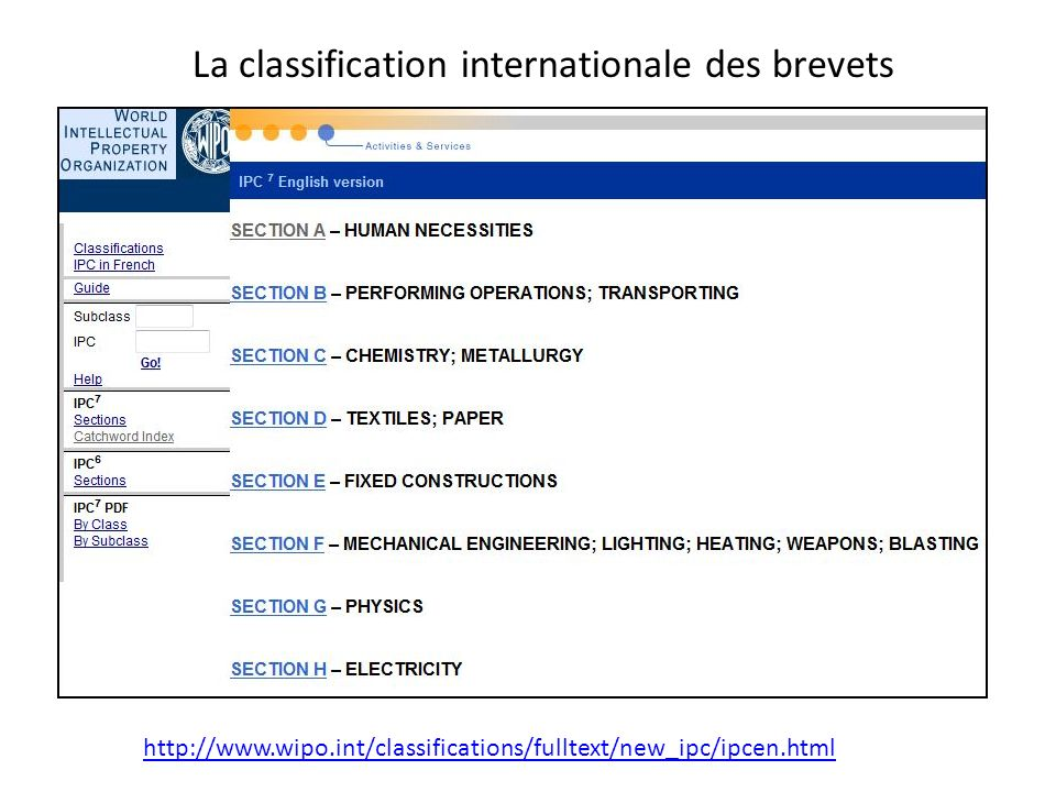 La classification internationale des brevets D03