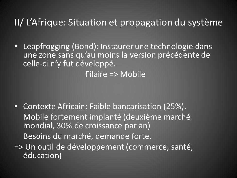 M-Banking/Paiement Développé dès 2005 (Afrique du Sud) Boom en 2007 (Kenya) Propagation dans toute lAfrique.