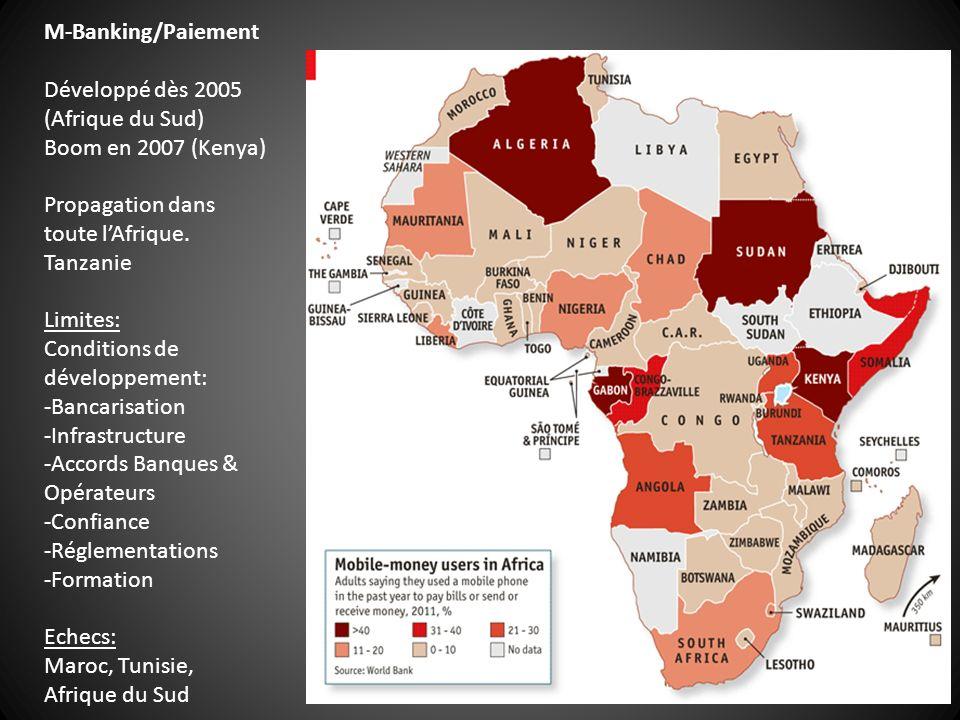 M-Banking/Paiement Développé dès 2005 (Afrique du Sud) Boom en 2007 (Kenya) Propagation dans toute lAfrique. Tanzanie Limites: Conditions de développe