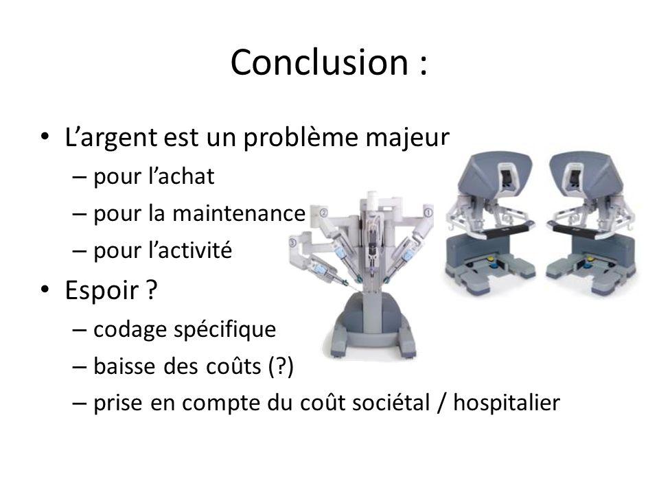 Conclusion : Largent est un problème majeur – pour lachat – pour la maintenance – pour lactivité Espoir ? – codage spécifique – baisse des coûts (?) –