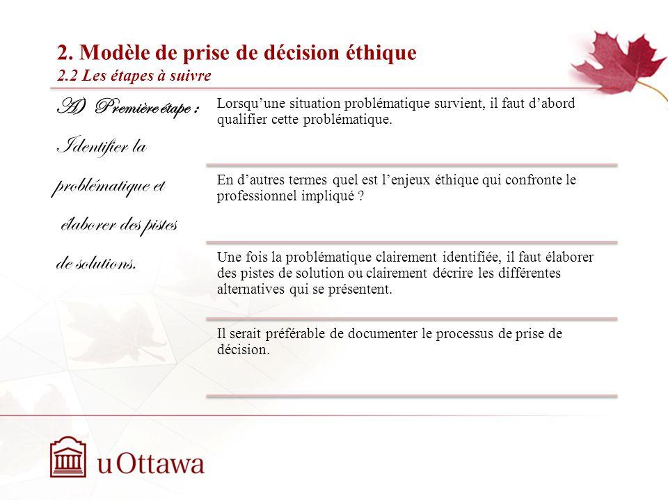 2. Modèle de prise de décision éthique 2.2 Les étapes à suivre EDU 5670 - semaine 3: La prise de décision éthique A)Première étape : Identifier la pro