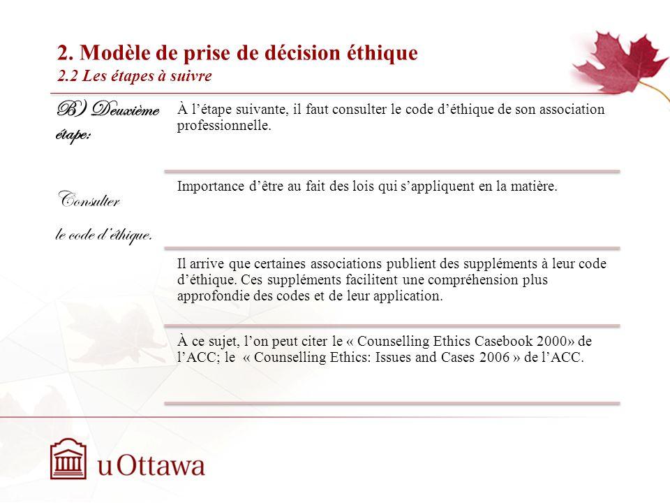 2. Modèle de prise de décision éthique 2.2 Les étapes à suivre EDU 5670 - semaine 3: La prise de décision éthique B) Deuxième étape: Consulter le code