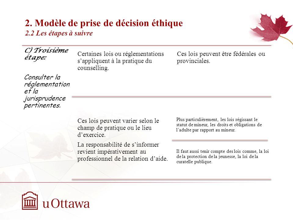 2. Modèle de prise de décision éthique 2.2 Les étapes à suivre EDU 5670 - semaine 3: La prise de décision éthique C) Troisième étape: Consulter la rég