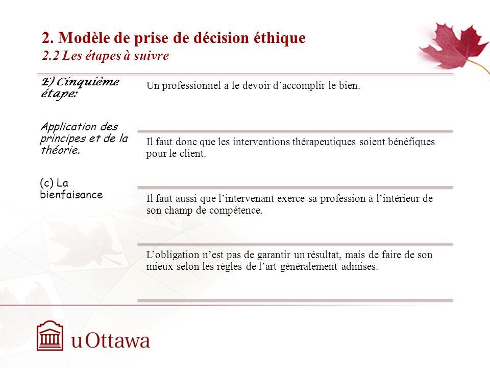 2. Modèle de prise de décision éthique 2.2 Les étapes à suivre EDU 5670 - semaine 3: La prise de décision éthique E) Cinquième étape: Application des